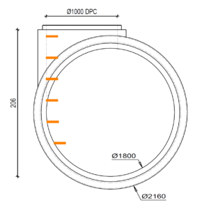 TDC-1800-A